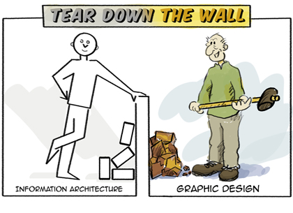 Tear Down The Wall